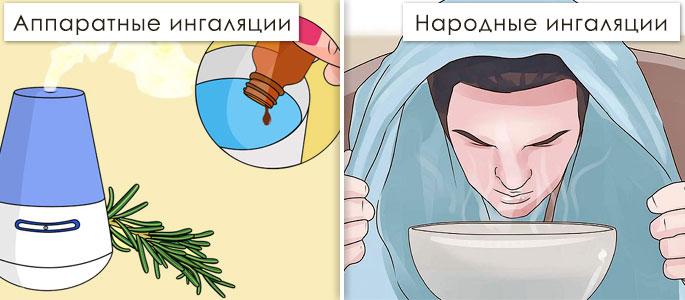 Ингаляции при гайморите у взрослых